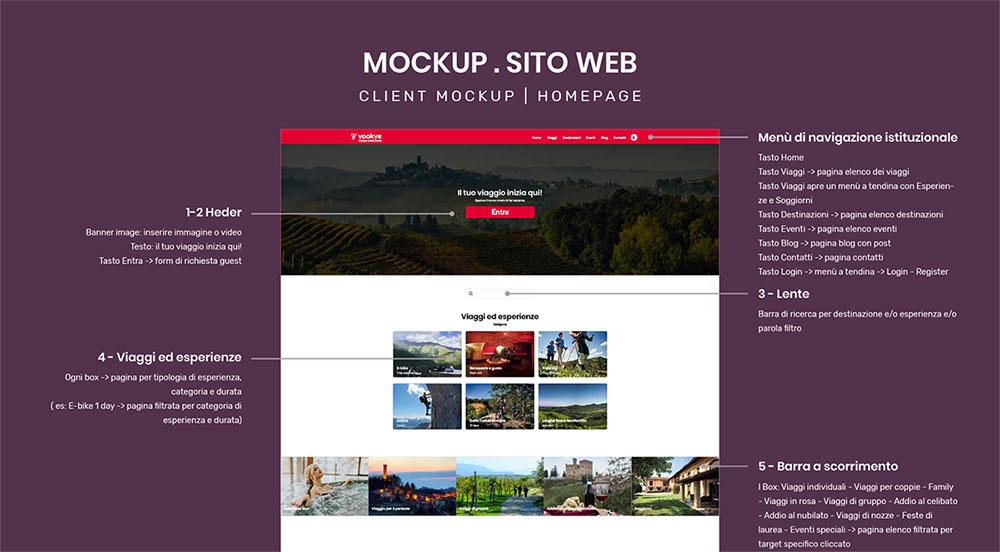 mock-up sito web torino